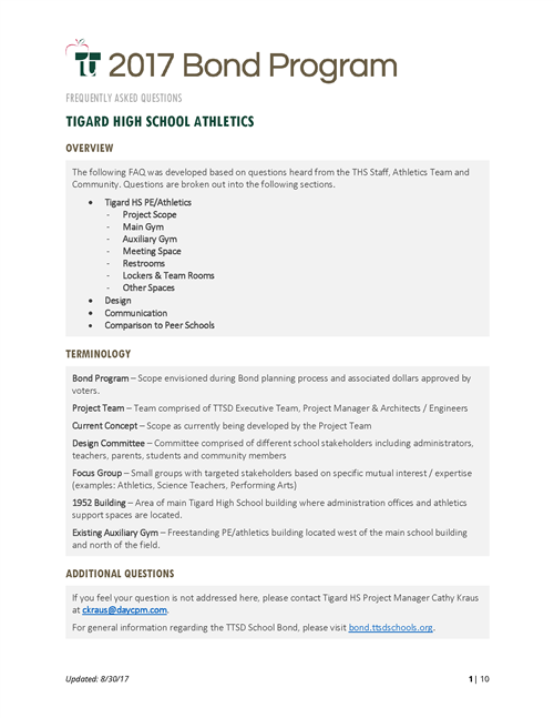 THS Athletics FAQ