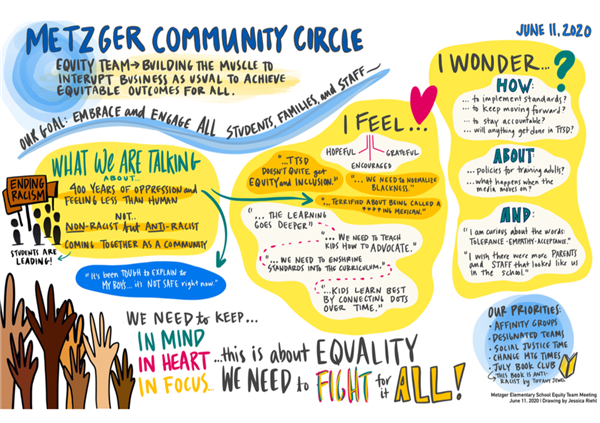 Metzger Community Circle