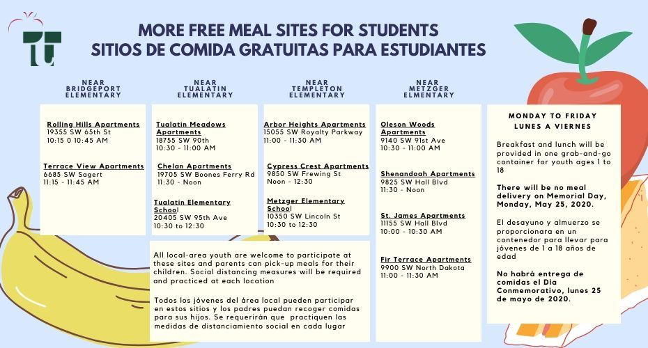 Free Meals Sites