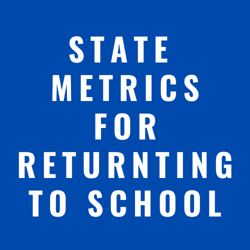 Return to In-Person School Metrics Data